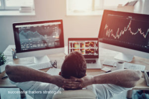 Things You Should Do to Get Better at Trading